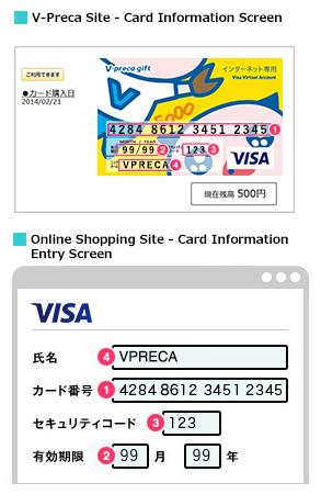 prepaid visa online